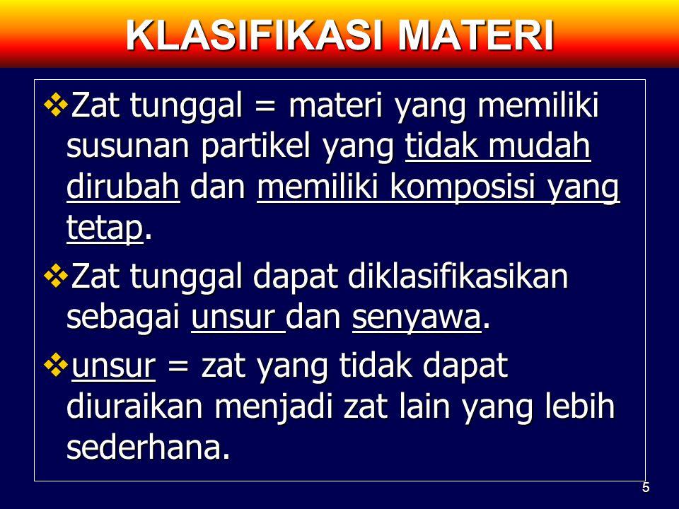 5  Zat tunggal = materi yang memiliki susunan partikel yang tidak mudah dirubah dan memiliki komposisi yang tetap.  Zat tunggal dapat diklasifikasik