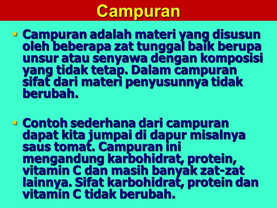 Campuran  Campuran adalah materi yang disusun oleh beberapa zat tunggal baik berupa unsur atau senyawa dengan komposisi yang tidak tetap. Dalam campu