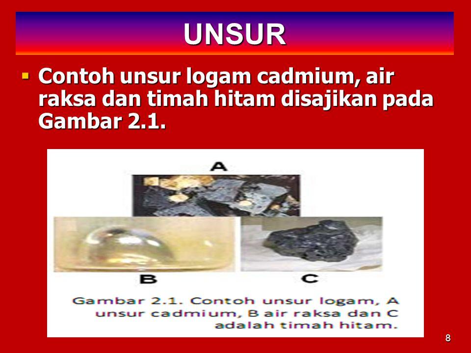 8 UNSUR  Contoh unsur logam cadmium, air raksa dan timah hitam disajikan pada Gambar 2.1.