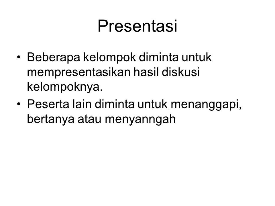 Departemen Agama Republik Indonesia Unsur Identitas Unsur identitas penjumlahan pada bilangan bulat adalah 0.