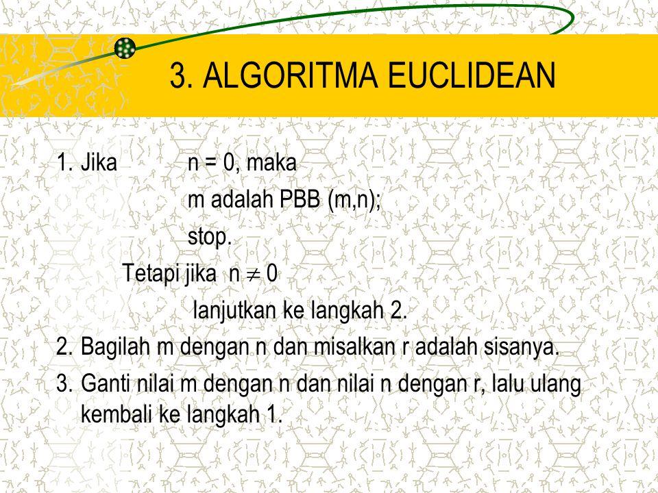 3. ALGORITMA EUCLIDEAN 1.Jika n = 0, maka m adalah PBB (m,n); stop. Tetapi jika n  0 lanjutkan ke langkah 2. 2.Bagilah m dengan n dan misalkan r adal