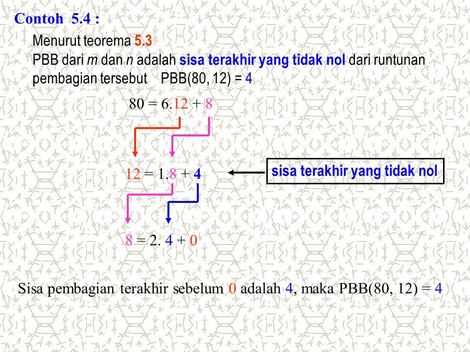 Contoh 5.4 : 80 = 6.12 + 8 12 = 1.8 + 4 8 = 2. 4 + 0 Sisa pembagian terakhir sebelum 0 adalah 4, maka PBB(80, 12) = 4 Menurut teorema 5.3 PBB dari m d