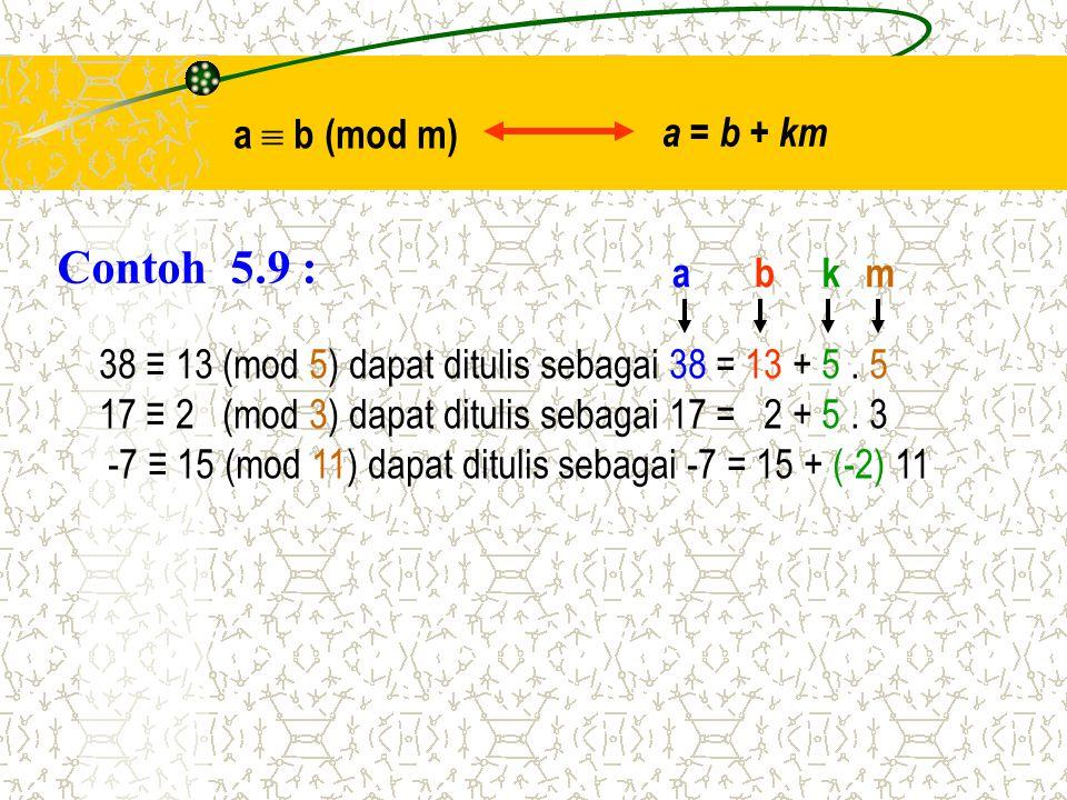 Contoh 5.9 : 38 ≡ 13 (mod 5) dapat ditulis sebagai 38 = 13 + 5. 5 17 ≡ 2 (mod 3) dapat ditulis sebagai 17 = 2 + 5. 3 -7 ≡ 15 (mod 11) dapat ditulis se
