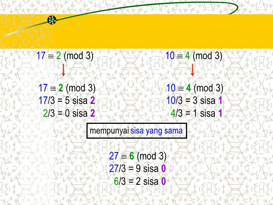 17  2 (mod 3)10  4 (mod 3) 17  2 (mod 3) 17/3 = 5 sisa 2 2/3 = 0 sisa 2 10  4 (mod 3) 10/3 = 3 sisa 1 4/3 = 1 sisa 1 27  6 (mod 3) 27/3 = 9 sisa