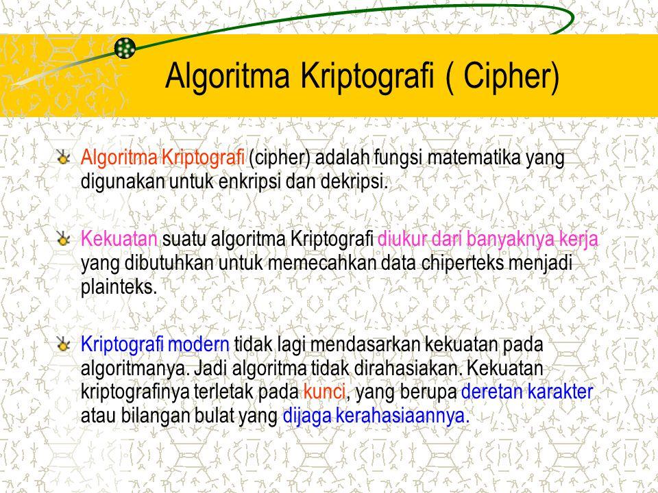 Algoritma Kriptografi ( Cipher) Algoritma Kriptografi (cipher) adalah fungsi matematika yang digunakan untuk enkripsi dan dekripsi. Kekuatan suatu alg