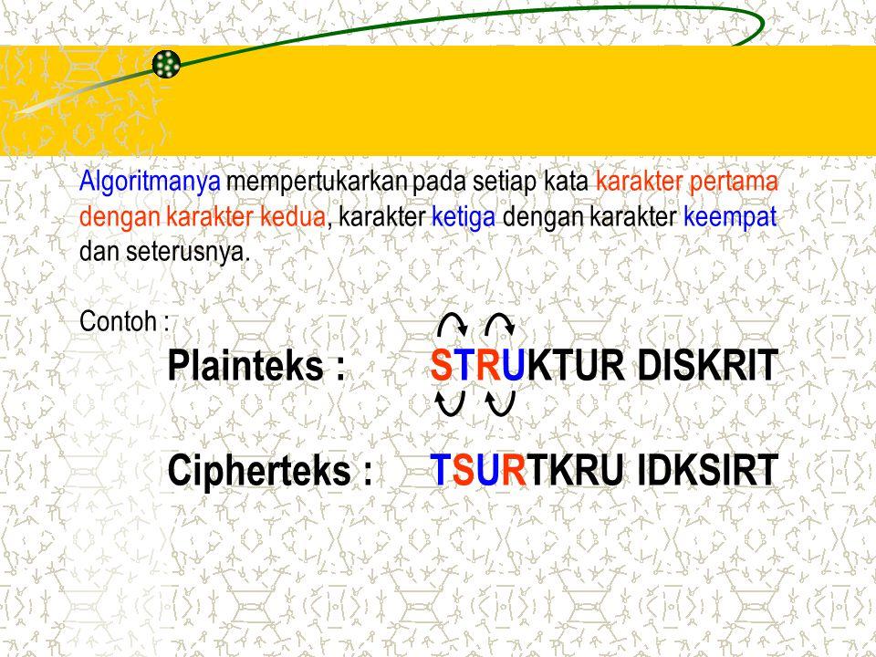 Algoritmanya mempertukarkan pada setiap kata karakter pertama dengan karakter kedua, karakter ketiga dengan karakter keempat dan seterusnya. Contoh :
