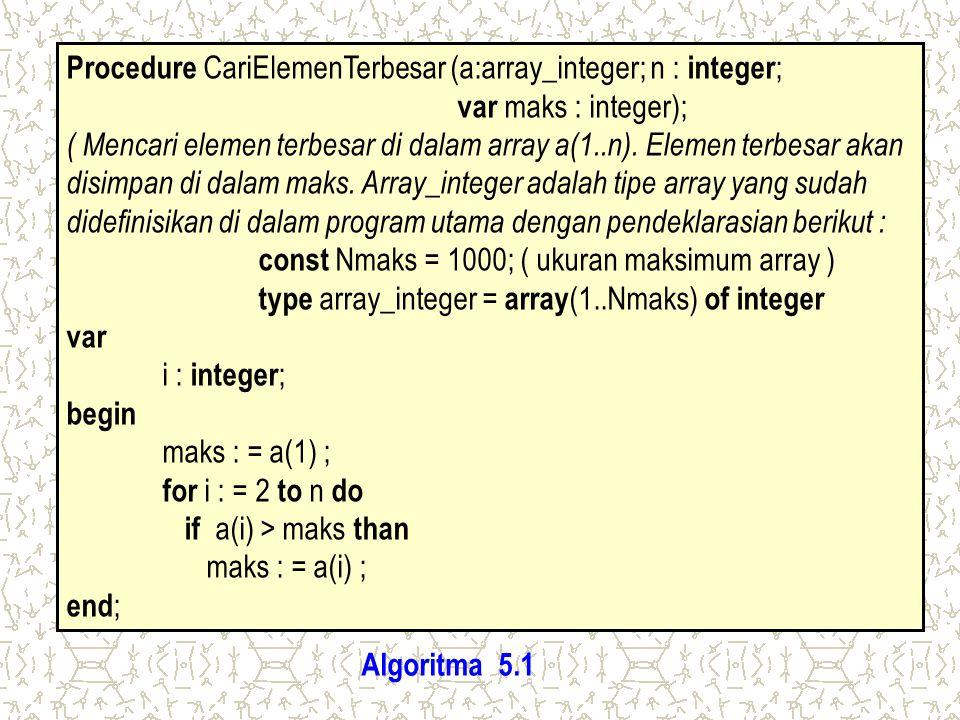 Procedure CariElemenTerbesar (a:array_integer; n : integer ; var maks : integer); ( Mencari elemen terbesar di dalam array a(1..n). Elemen terbesar ak