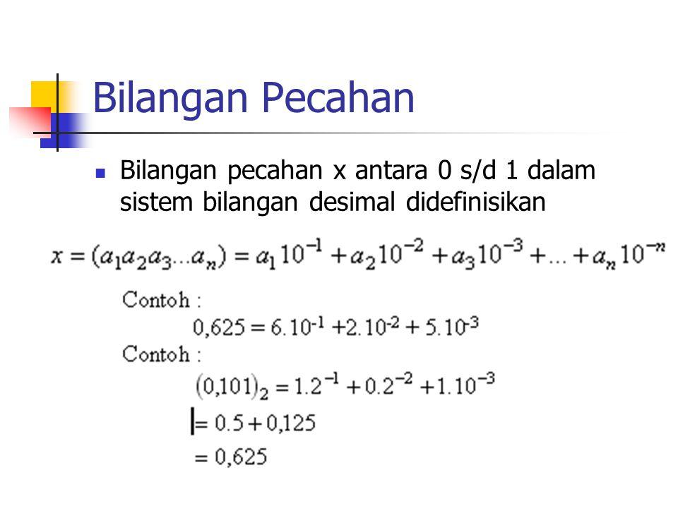 Bilangan Pecahan Bilangan pecahan x antara 0 s/d 1 dalam sistem bilangan desimal didefinisikan