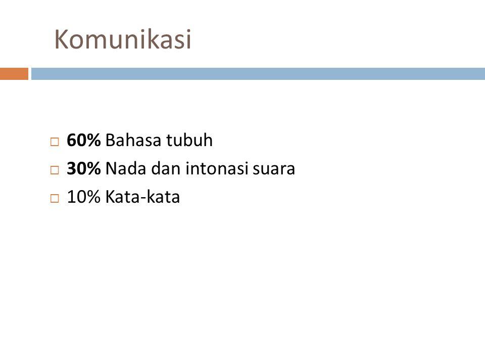 Komunikasi  60% Bahasa tubuh  30% Nada dan intonasi suara  10% Kata-kata
