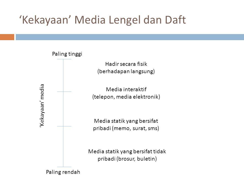 'Kekayaan' Media Lengel dan Daft Paling tinggi Paling rendah 'Kekayaan' media Hadir secara fisik (berhadapan langsung) Media interaktif (telepon, media elektronik) Media statik yang bersifat pribadi (memo, surat, sms) Media statik yang bersifat tidak pribadi (brosur, buletin)