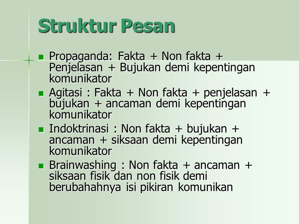 Struktur Pesan Propaganda: Fakta + Non fakta + Penjelasan + Bujukan demi kepentingan komunikator Propaganda: Fakta + Non fakta + Penjelasan + Bujukan