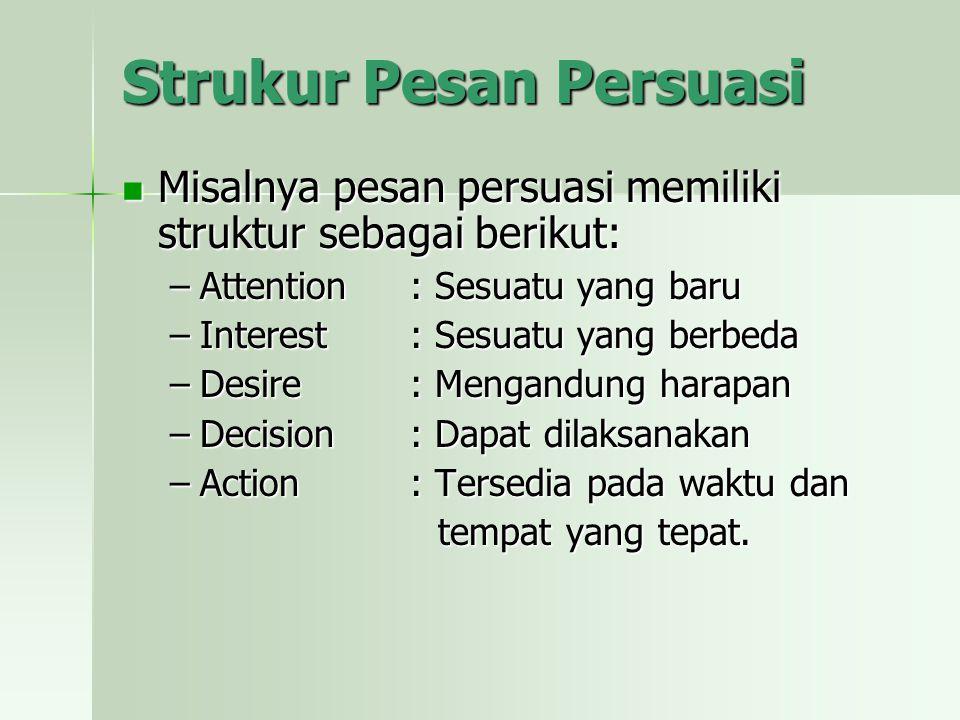 Strukur Pesan Persuasi Misalnya pesan persuasi memiliki struktur sebagai berikut: Misalnya pesan persuasi memiliki struktur sebagai berikut: –Attentio