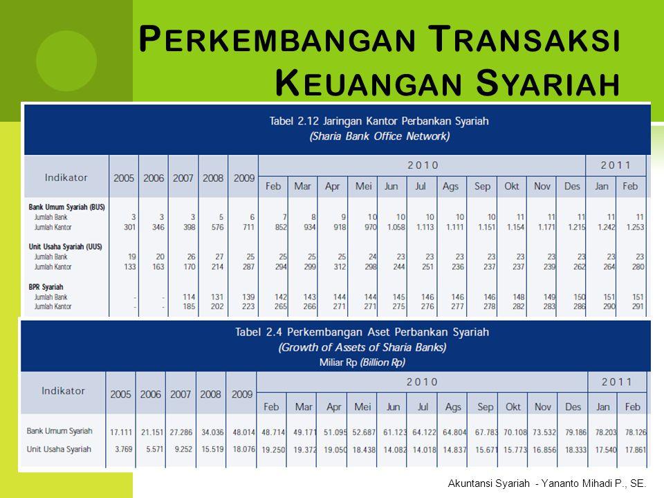 Akuntansi Syariah - Yananto Mihadi P., SE.L EMBAGA K EUANGAN S YARIAH 1.
