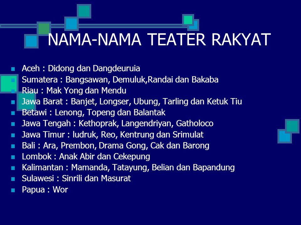 NAMA-NAMA TEATER RAKYAT Aceh : Didong dan Dangdeuruia Sumatera : Bangsawan, Demuluk,Randai dan Bakaba Riau : Mak Yong dan Mendu Jawa Barat : Banjet, L