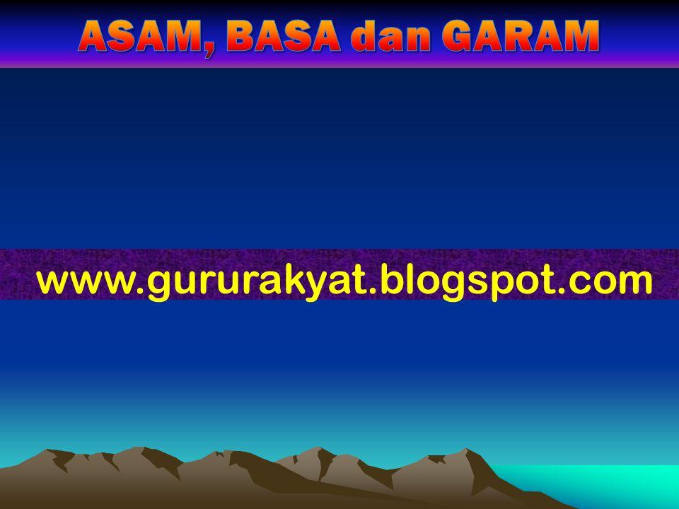 www.gururakyat.blogspot.com