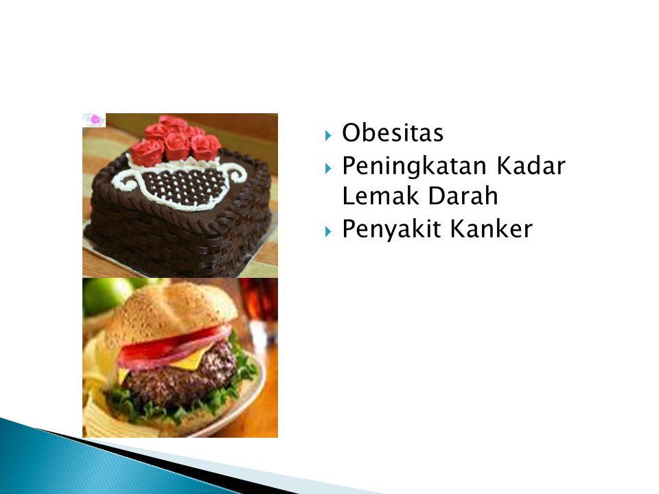  Obesitas  Peningkatan Kadar Lemak Darah  Penyakit Kanker