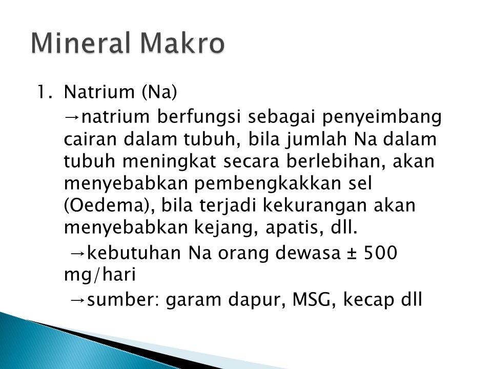 1.Natrium (Na) →natrium berfungsi sebagai penyeimbang cairan dalam tubuh, bila jumlah Na dalam tubuh meningkat secara berlebihan, akan menyebabkan pembengkakkan sel (Oedema), bila terjadi kekurangan akan menyebabkan kejang, apatis, dll.