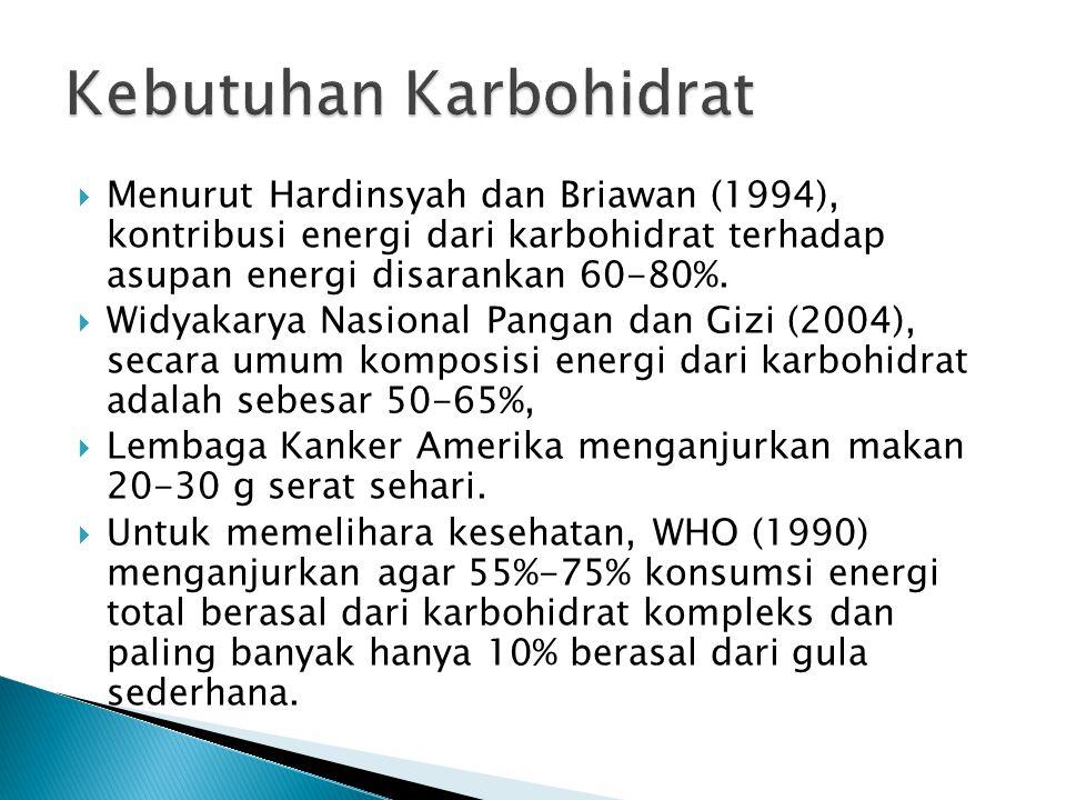  Menurut Hardinsyah dan Briawan (1994), kontribusi energi dari karbohidrat terhadap asupan energi disarankan 60-80%.