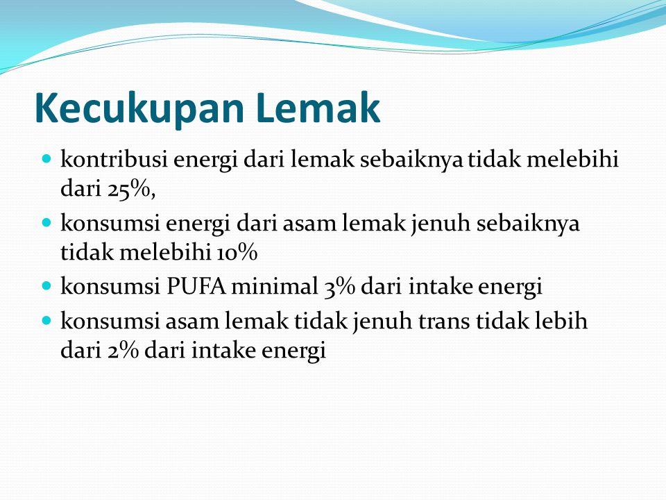 Kecukupan Lemak kontribusi energi dari lemak sebaiknya tidak melebihi dari 25%, konsumsi energi dari asam lemak jenuh sebaiknya tidak melebihi 10% kon