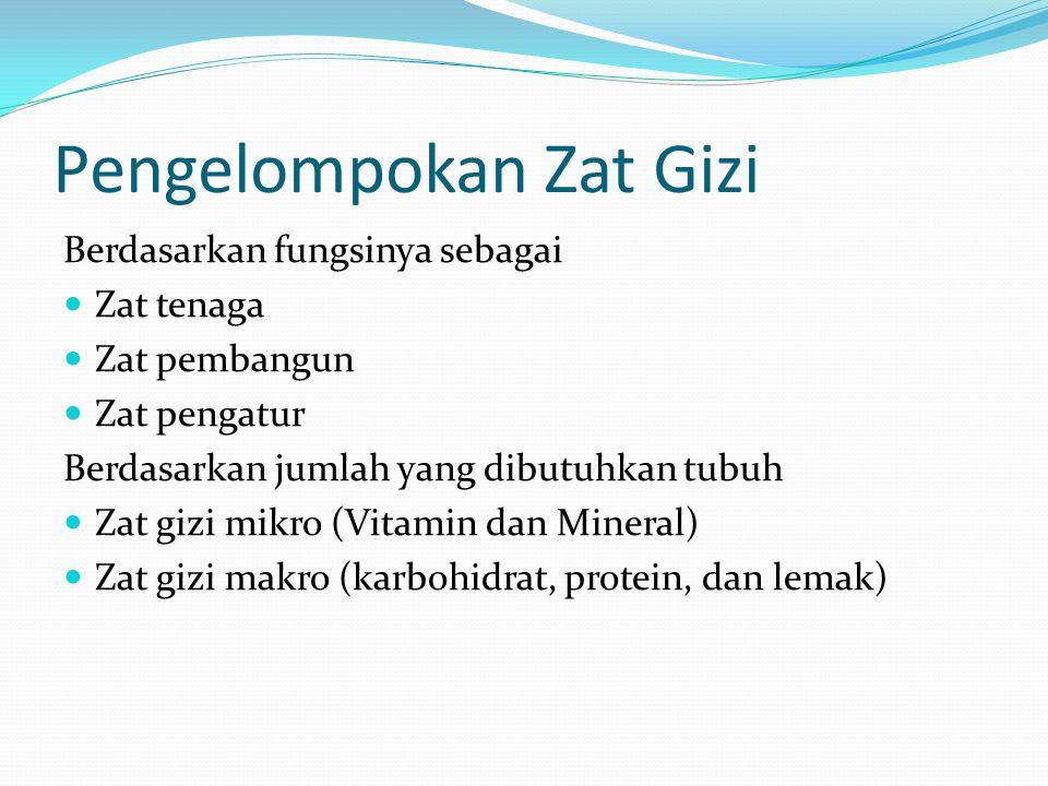 Pengelompokan Zat Gizi Berdasarkan fungsinya sebagai Zat tenaga Zat pembangun Zat pengatur Berdasarkan jumlah yang dibutuhkan tubuh Zat gizi mikro (Vi