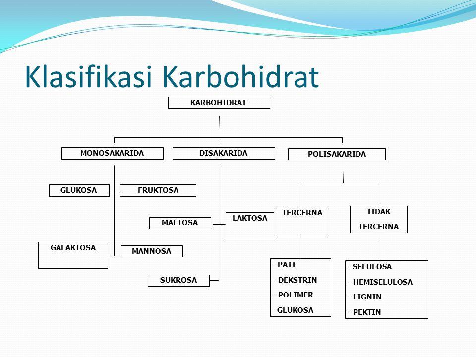 Klasifikasi Karbohidrat KARBOHIDRAT DISAKARIDAMONOSAKARIDA POLISAKARIDA GLUKOSAFRUKTOSA MANNOSA MALTOSA LAKTOSA SUKROSA TERCERNA TIDAK TERCERNA - PATI