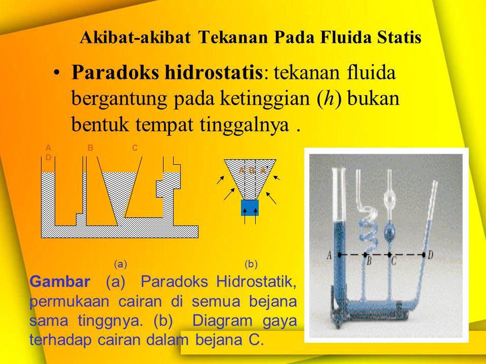 Contoh : Jika massa jenis suatu minyak yang berada pada bagian atas adalah 800 kg/m 3 dan masa jenis air rair adalah 1000 kg/m 3, tentukan besarnya te
