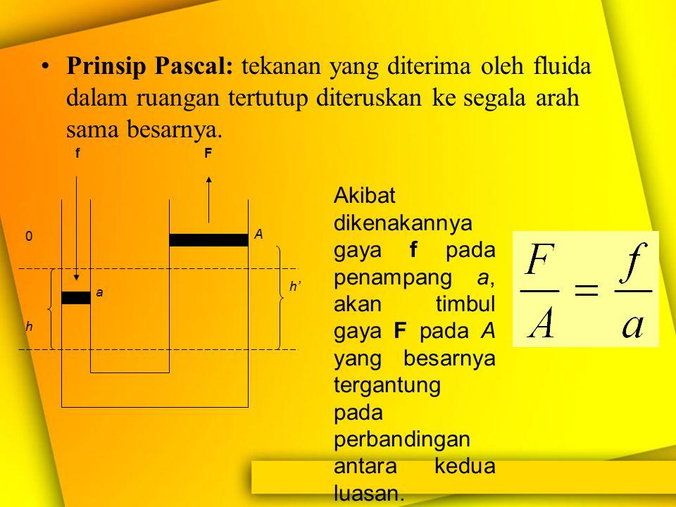 Akibat-akibat Tekanan Pada Fluida Statis Paradoks hidrostatis: tekanan fluida bergantung pada ketinggian (h) bukan bentuk tempat tinggalnya. Gambar (a