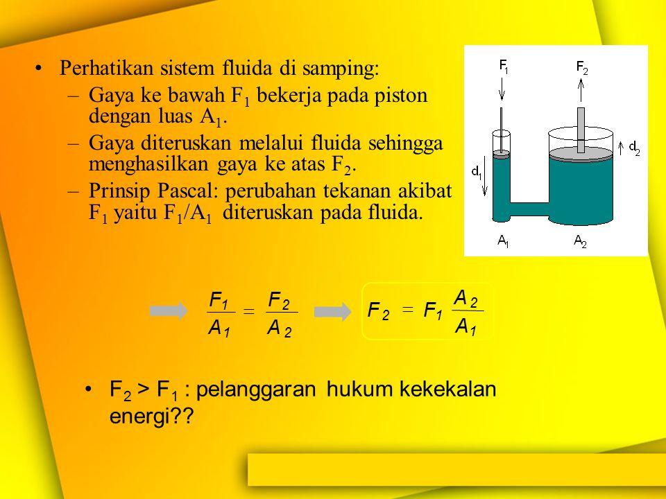 Prinsip Pascal Dengan Hk. Newton: –Tekanan merupakan fungsi kedalaman:  p =  g  y Prinsip Pascal membahas bagaimana perubahan tekanan diteruskan me