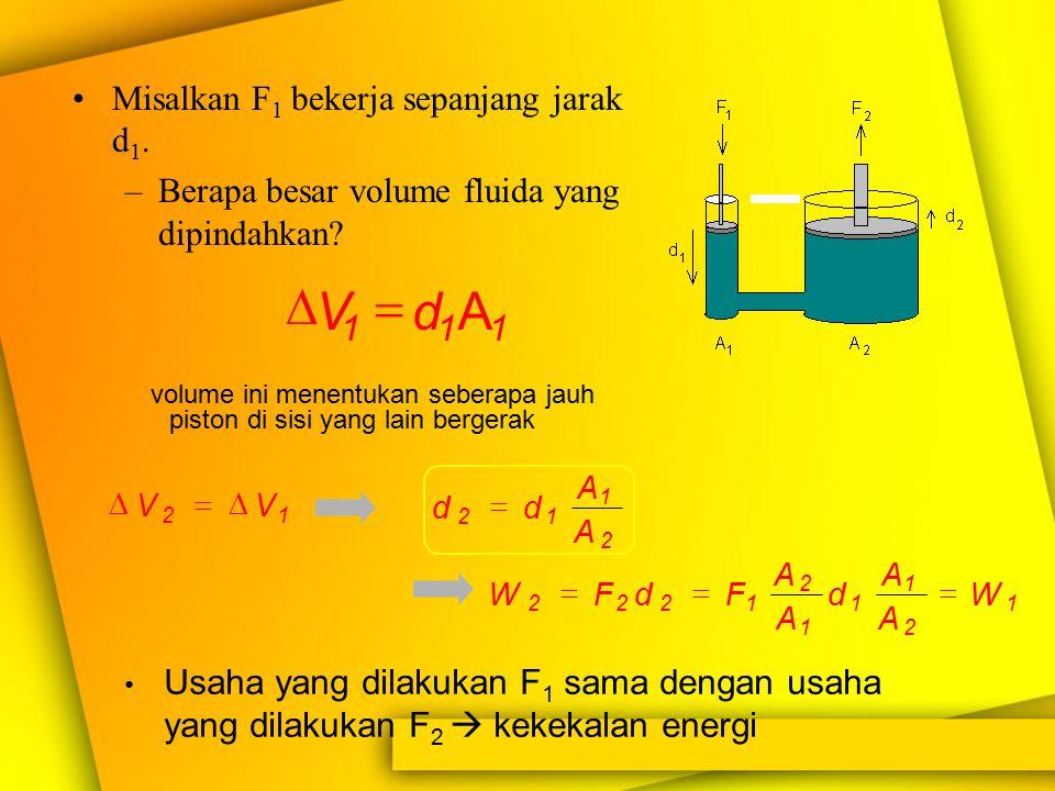 Perhatikan sistem fluida di samping: –Gaya ke bawah F 1 bekerja pada piston dengan luas A 1. –Gaya diteruskan melalui fluida sehingga menghasilkan gay