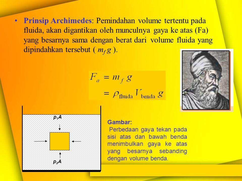 Prinsip Archimedes: Pemindahan volume tertentu pada fluida, akan digantikan oleh munculnya gaya ke atas (Fa) yang besarnya sama dengan berat dari volume fluida yang dipindahkan tersebut ( m f g ).
