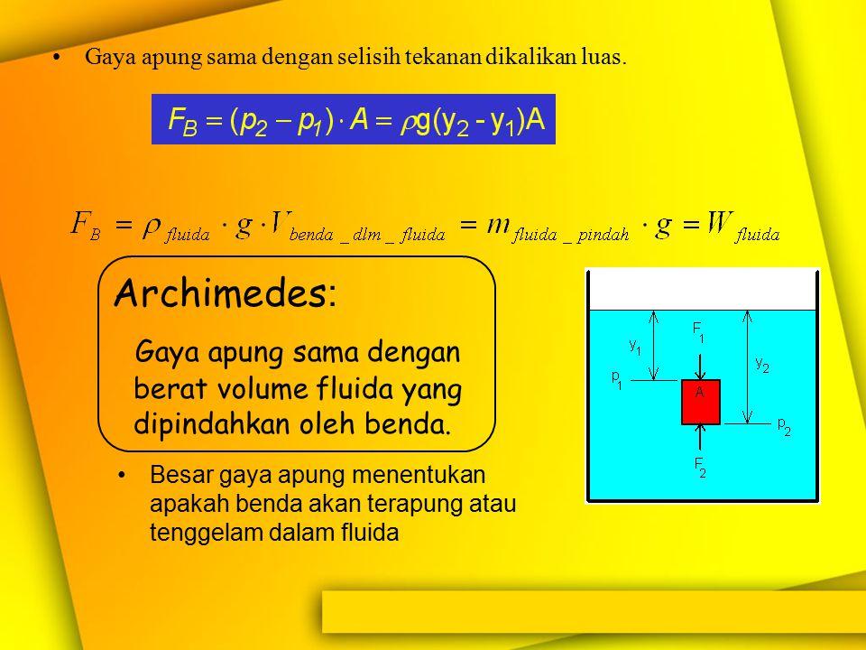 Prinsip Archimedes Mengukur berat suatu benda di udara (W 1 ) ternyata berbeda dengan berat benda tersebut di air (W 2 ) W2?W2? W1W1 W 1 > W 2 –Mengap