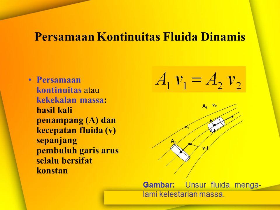 Terapung atau tenggelam? Fmg B y Kita dapat menghitung bagian benda terapung yang berada di bawah permukaan fluida: –Benda dalam keadaan setimbang flu