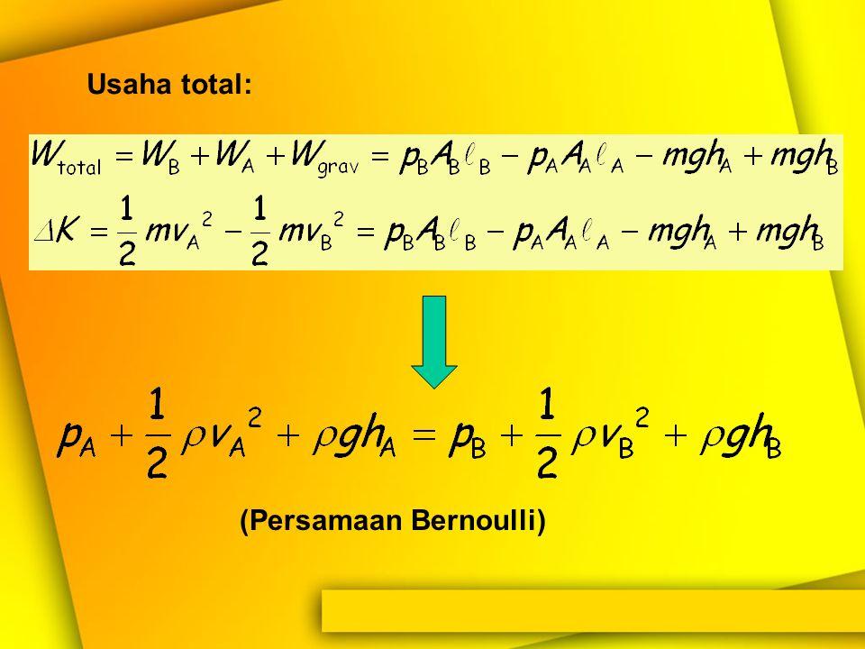Persamaan Bernoulli Menyatakan kekekalan energi pada aliran fluida B A AA,pAAA,pA B A hBhB hAhA Fluida pada titik B mengalir sejauh B dan mengakibatka