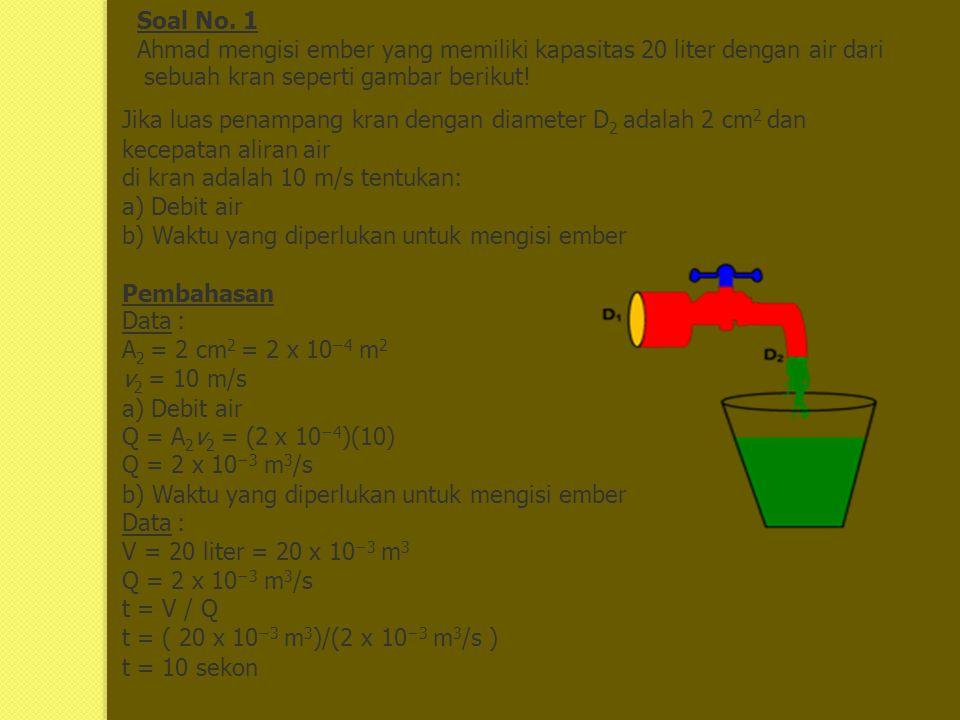 Soal No. 1 Ahmad mengisi ember yang memiliki kapasitas 20 liter dengan air dari sebuah kran seperti gambar berikut! Jika luas penampang kran dengan di