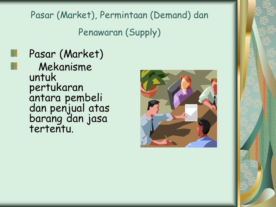 Pasar (Market), Permintaan (Demand) dan Penawaran (Supply) Pasar (Market) Mekanisme untuk pertukaran antara pembeli dan penjual atas barang dan jasa tertentu.