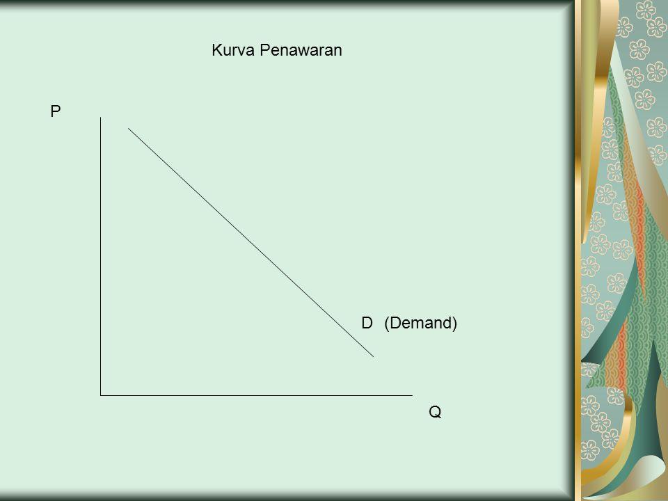 P Q (Demand) D Kurva Penawaran