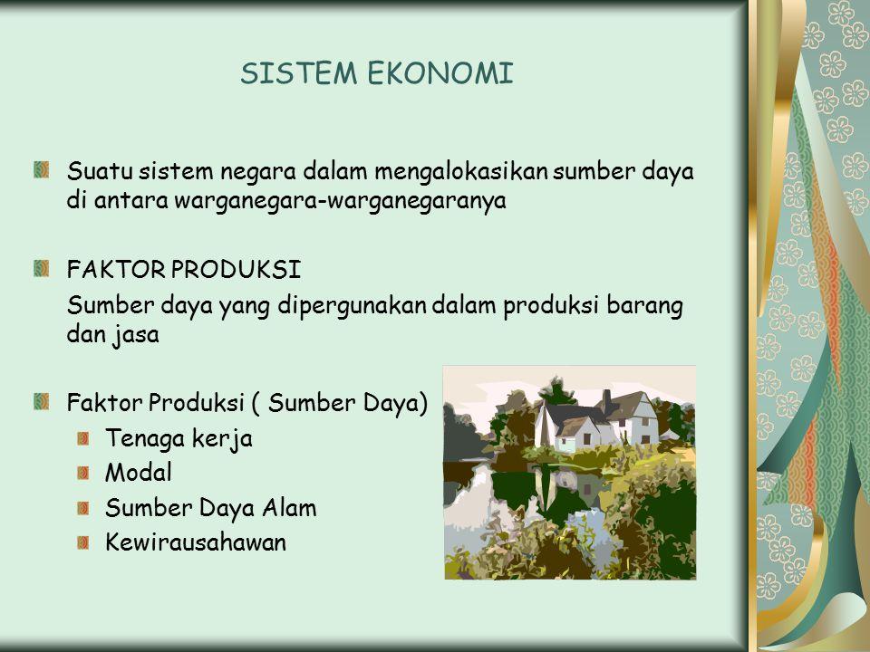 SISTEM EKONOMI Suatu sistem negara dalam mengalokasikan sumber daya di antara warganegara-warganegaranya FAKTOR PRODUKSI Sumber daya yang dipergunakan dalam produksi barang dan jasa Faktor Produksi ( Sumber Daya) Tenaga kerja Modal Sumber Daya Alam Kewirausahawan