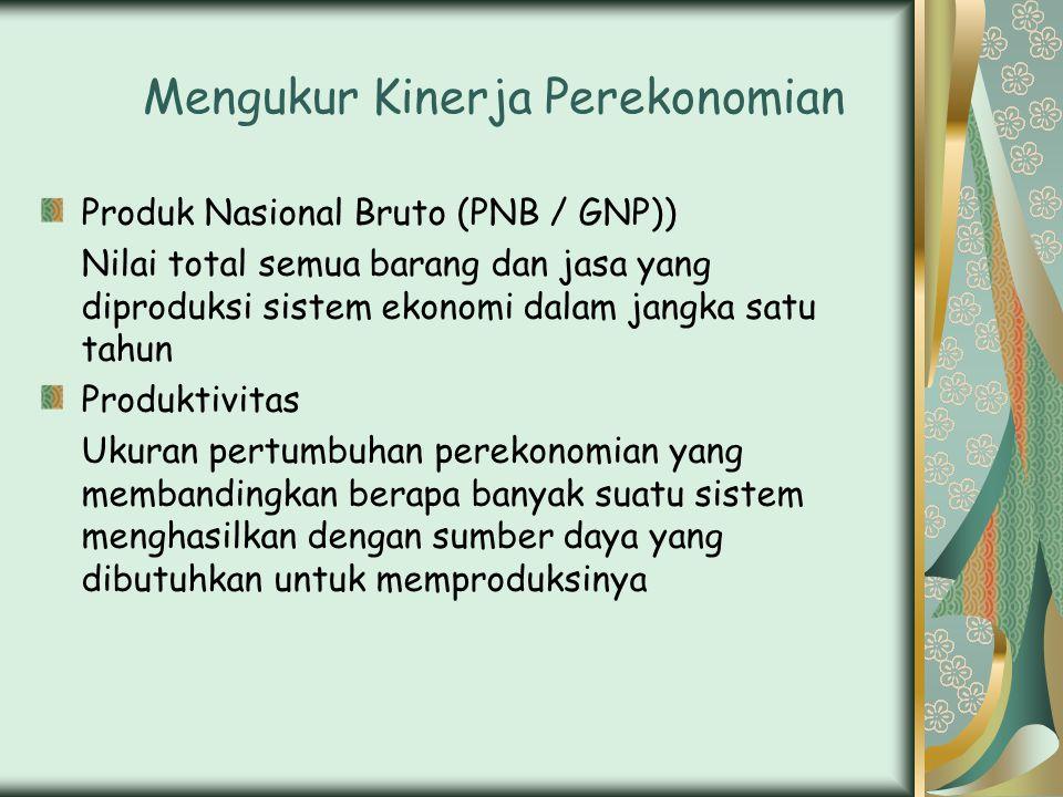 Mengukur Kinerja Perekonomian Produk Nasional Bruto (PNB / GNP)) Nilai total semua barang dan jasa yang diproduksi sistem ekonomi dalam jangka satu tahun Produktivitas Ukuran pertumbuhan perekonomian yang membandingkan berapa banyak suatu sistem menghasilkan dengan sumber daya yang dibutuhkan untuk memproduksinya