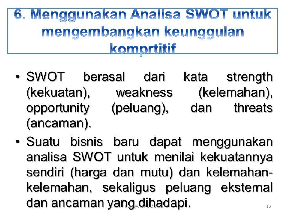 SWOT berasal dari kata strength (kekuatan), weakness (kelemahan), opportunity (peluang), dan threats (ancaman).SWOT berasal dari kata strength (kekuat