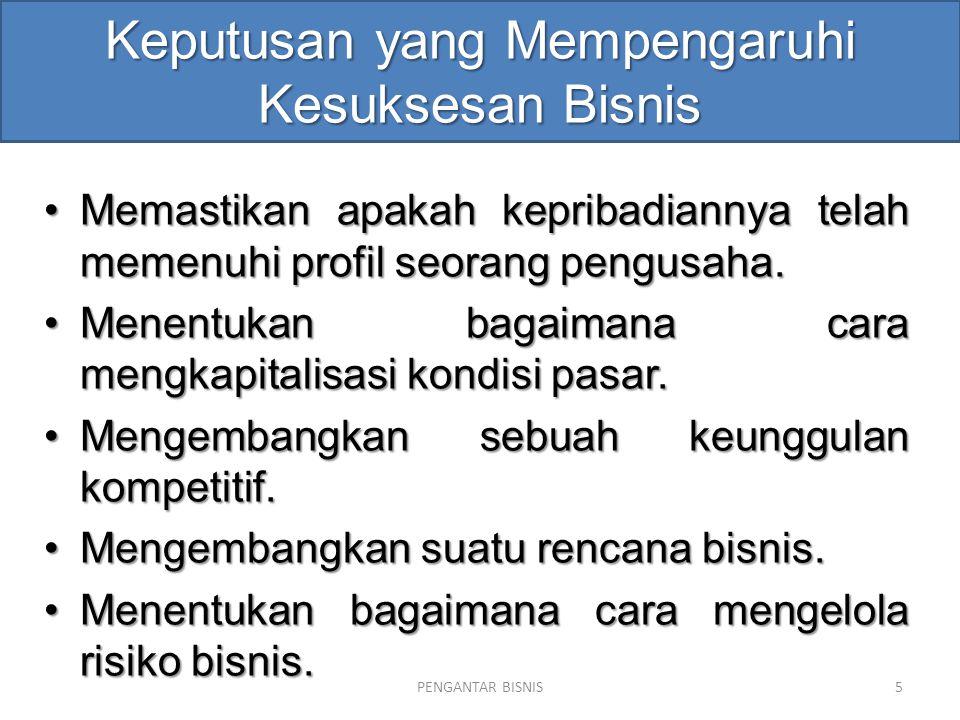 Dampak undang-undang terhadap bisnis kecil PENGANTAR BISNIS46