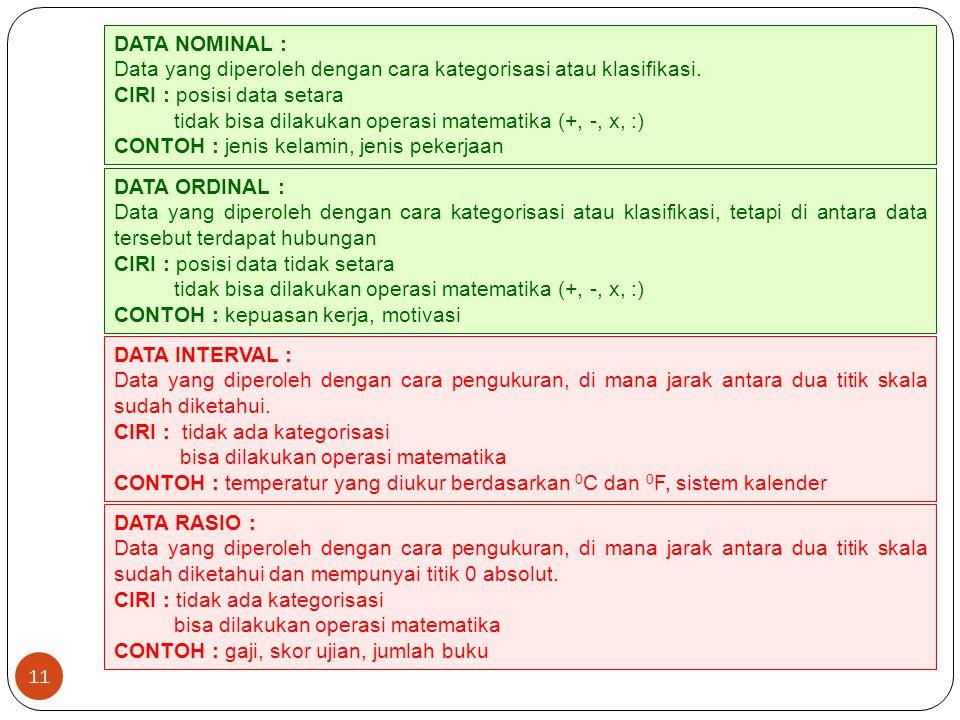 11 DATA NOMINAL : Data yang diperoleh dengan cara kategorisasi atau klasifikasi. CIRI : posisi data setara tidak bisa dilakukan operasi matematika (+,