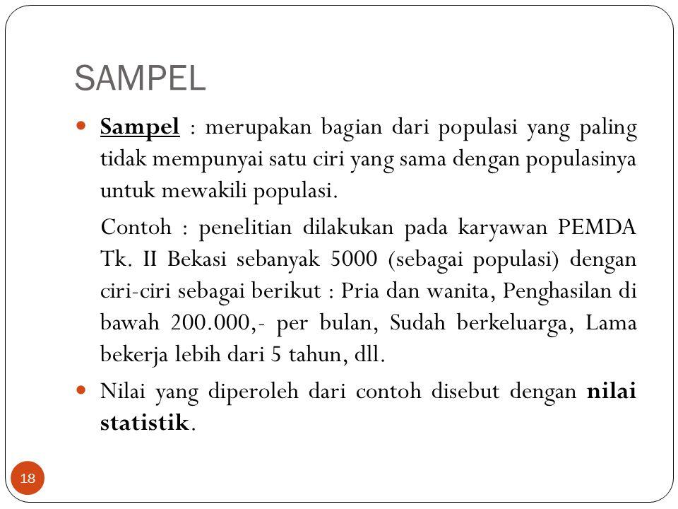 SAMPEL Sampel : merupakan bagian dari populasi yang paling tidak mempunyai satu ciri yang sama dengan populasinya untuk mewakili populasi. Contoh : pe