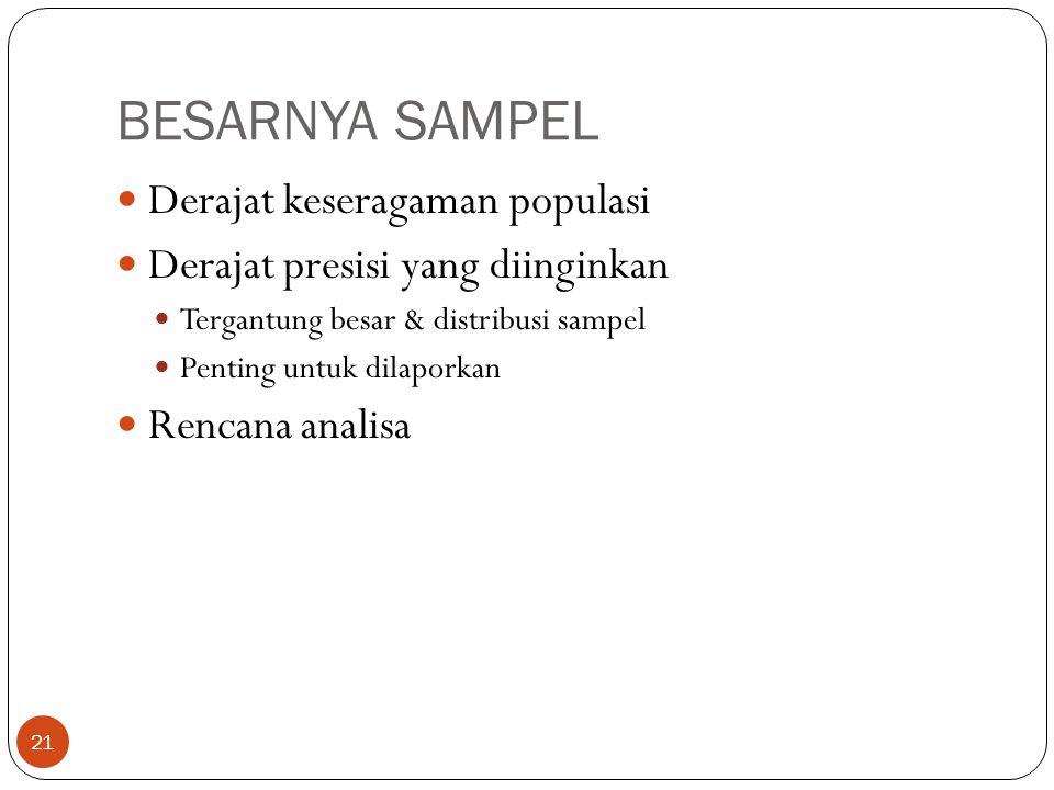 BESARNYA SAMPEL Derajat keseragaman populasi Derajat presisi yang diinginkan Tergantung besar & distribusi sampel Penting untuk dilaporkan Rencana ana