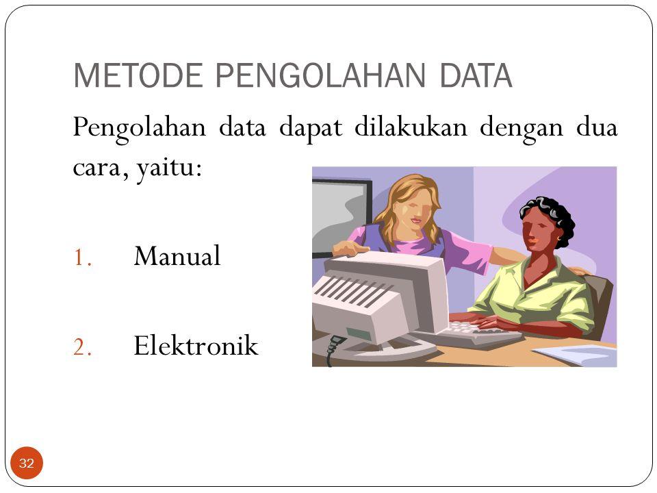 METODE PENGOLAHAN DATA Pengolahan data dapat dilakukan dengan dua cara, yaitu: 1. Manual 2. Elektronik 32