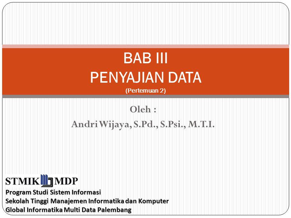 Oleh : Andri Wijaya, S.Pd., S.Psi., M.T.I. BAB III PENYAJIAN DATA (Pertemuan 2) Program Studi Sistem Informasi Sekolah Tinggi Manajemen Informatika da