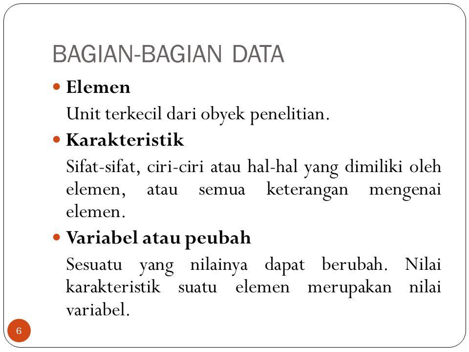BAGIAN-BAGIAN DATA Elemen Unit terkecil dari obyek penelitian. Karakteristik Sifat-sifat, ciri-ciri atau hal-hal yang dimiliki oleh elemen, atau semua