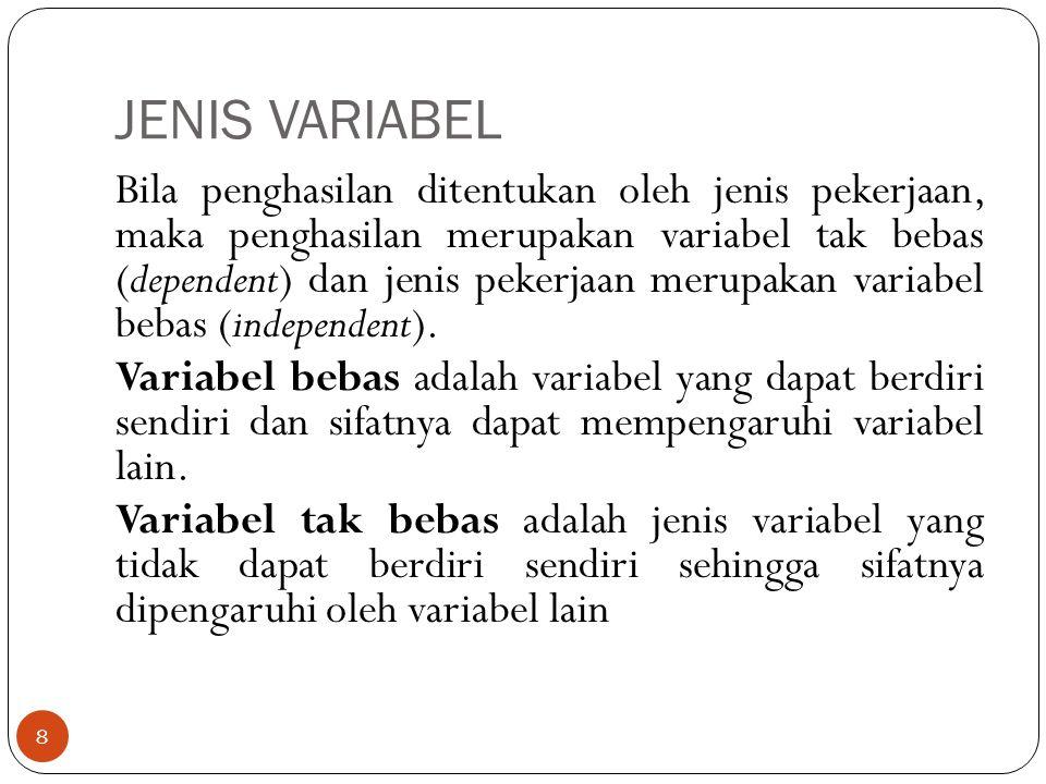 JENIS VARIABEL Bila penghasilan ditentukan oleh jenis pekerjaan, maka penghasilan merupakan variabel tak bebas (dependent) dan jenis pekerjaan merupakan variabel bebas (independent).
