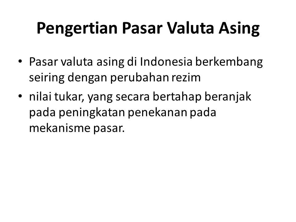 Pengertian Pasar Valuta Asing Pasar valuta asing di Indonesia berkembang seiring dengan perubahan rezim nilai tukar, yang secara bertahap beranjak pad