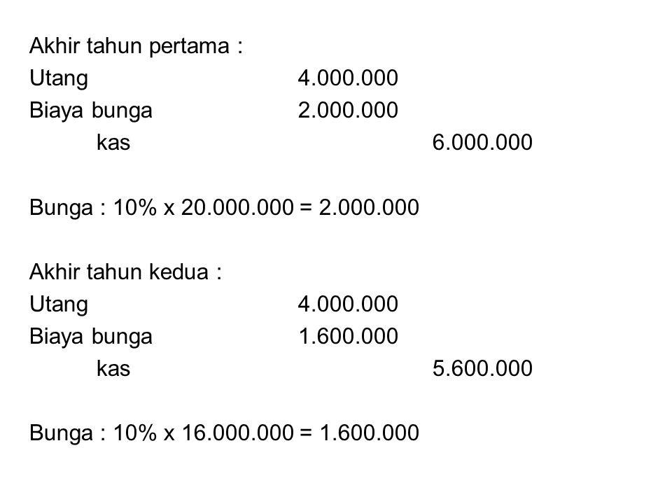 Akhir tahun pertama : Utang4.000.000 Biaya bunga2.000.000 kas6.000.000 Bunga : 10% x 20.000.000 = 2.000.000 Akhir tahun kedua : Utang4.000.000 Biaya b