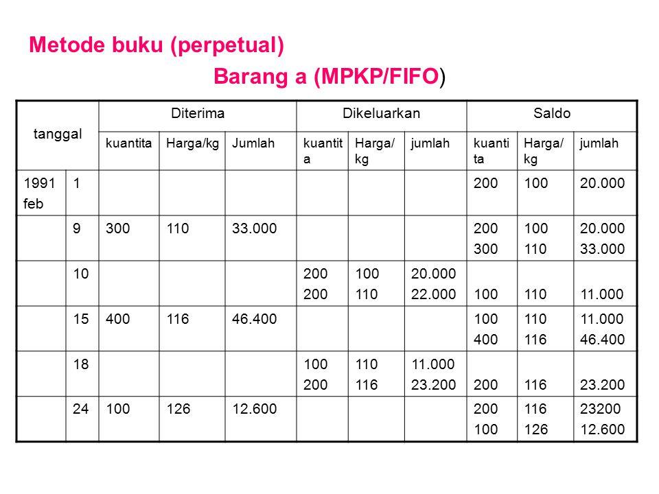 Metode buku (perpetual) Barang a (MPKP/FIFO) tanggal DiterimaDikeluarkanSaldo kuantitaHarga/kgJumlahkuantit a Harga/ kg jumlahkuanti ta Harga/ kg juml